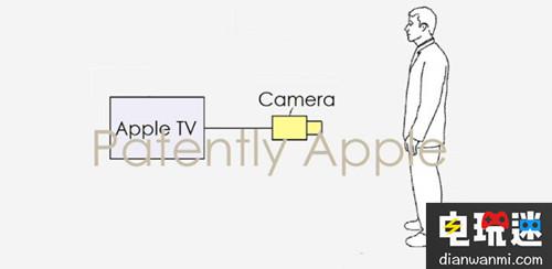 苹果又发新专利:未来Apple TV可进行AR视频聊天 资讯 第1张