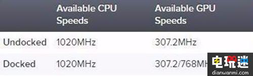 任天堂Switch主机CPU/GPU频率曝光 资讯 第1张