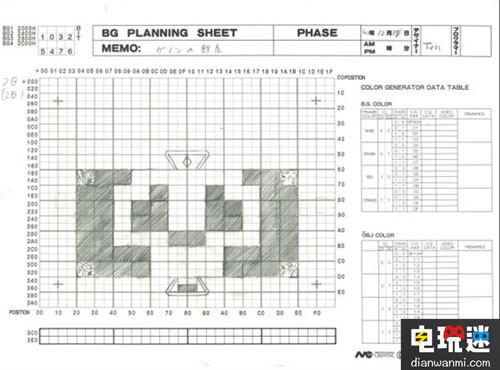 任天堂公布《塞尔达传说》初代设计稿 神作是怎样炼成的 产品 第8张