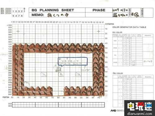 任天堂公布《塞尔达传说》初代设计稿 神作是怎样炼成的 产品 第9张
