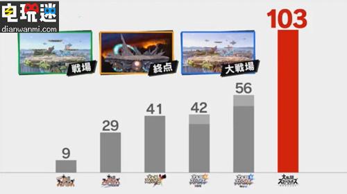 《任天堂明星大乱斗 特别版》8月8日直面会公开大量信息   电玩迷资讯 第6张