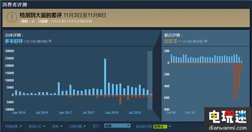 《彩虹六号》画面和谐导致大量玩家差评 STEAM 第1张