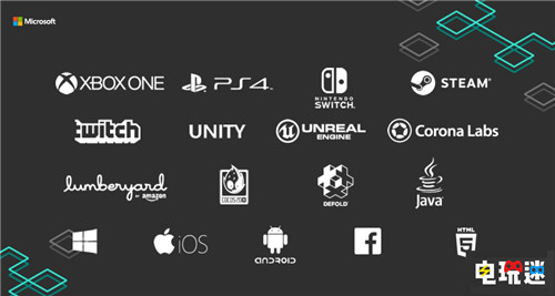 微软推出移动版Xbox Live服务 微软XBOX 第1张