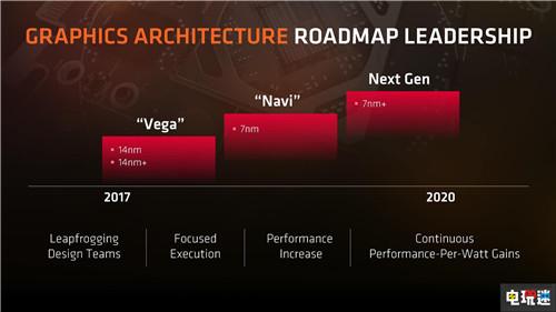 AMD将举办E3发布会或将介绍次世代主机硬件技术 电玩迷资讯 第3张