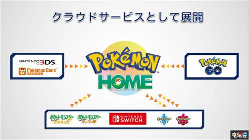 宝可梦Home服务推出 随时随地交换宝可梦 任天堂SWITCH 第3张