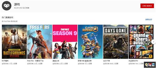 谷歌宣布将于5月30日正式下线YouTube游戏应用 电玩迷资讯 第2张