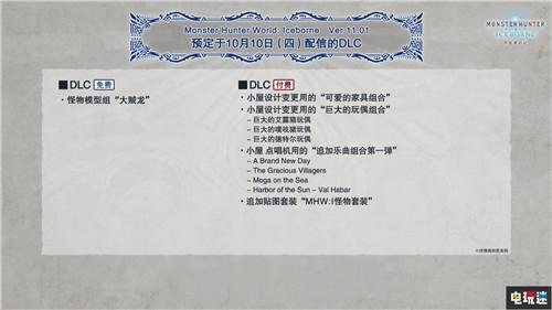 《怪物猎人世界:冰原》后续更新公开将增加幻化功能 电玩迷资讯 第7张