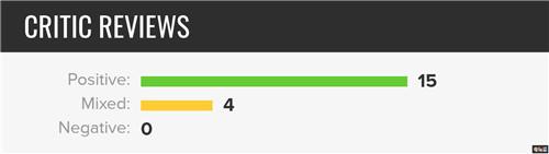 《宝可梦:剑/盾》全球媒体评分解禁 IGN打出9.3 MC综合81分 任天堂SWITCH 第2张