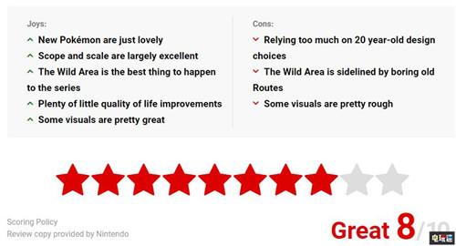 《宝可梦:剑/盾》全球媒体评分解禁 IGN打出9.3 MC综合81分 任天堂SWITCH 第5张