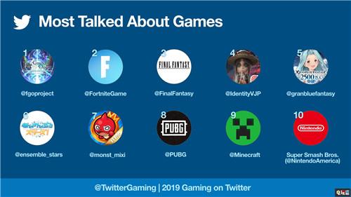 Twitter公开2019年游戏数据 《FGO》最热门《堡垒之夜》第二 电玩迷资讯 第1张