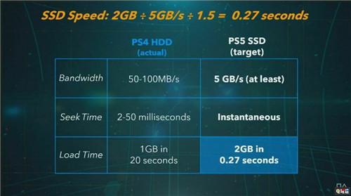 索尼透过新专利希望PS5能够像Netflix客户端一样易用 索尼PS 第2张
