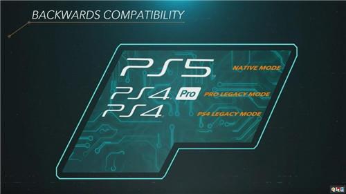 索尼透过新专利希望PS5能够像Netflix客户端一样易用 索尼PS 第3张