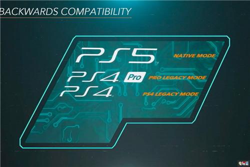 索尼确认PS5将兼容PS4二手实体盘 索尼 游戏兼容 PS5 PS4 索尼PS  第2张